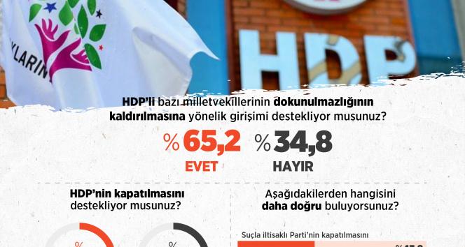 'HDP kapatılsın' cephesi büyüyor
