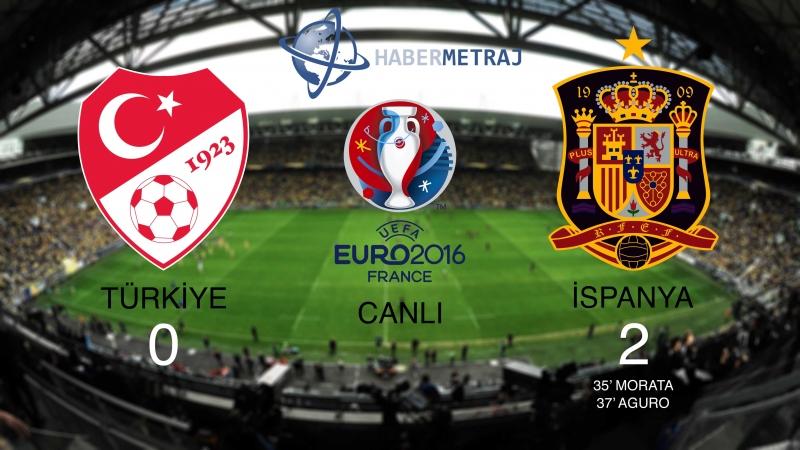 İlk yarı sonucu İspanya 2 - 0 Türkiye