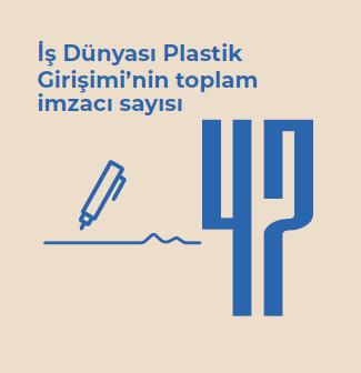 İş Dünyası Plastik Girişimi ile 43 bin ton plastiğin azaltılması hedefleniyor