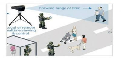 Canlı bombalar 30 metreden tespit edilebilecek