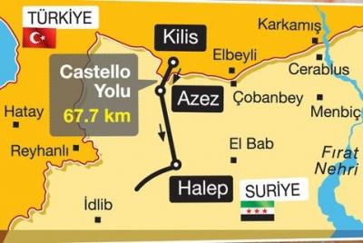 Castello yolundan Halep'e yardımlar ulaştırılacak