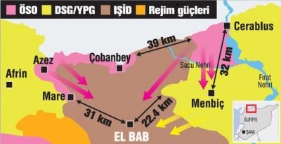 Türkiye El Bab'da devreye girebilir